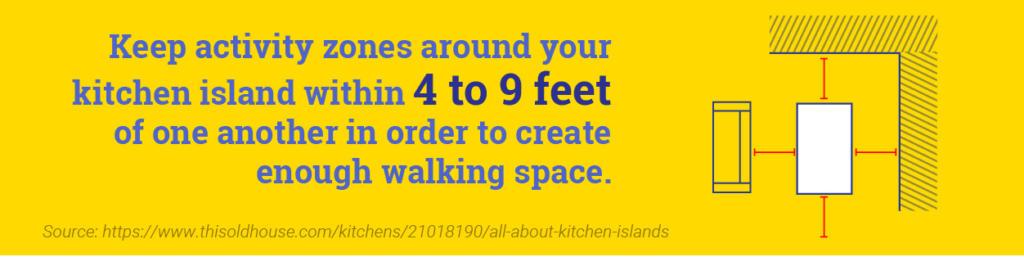 stats-image-for-kitchen-remodel-lincoln-ne